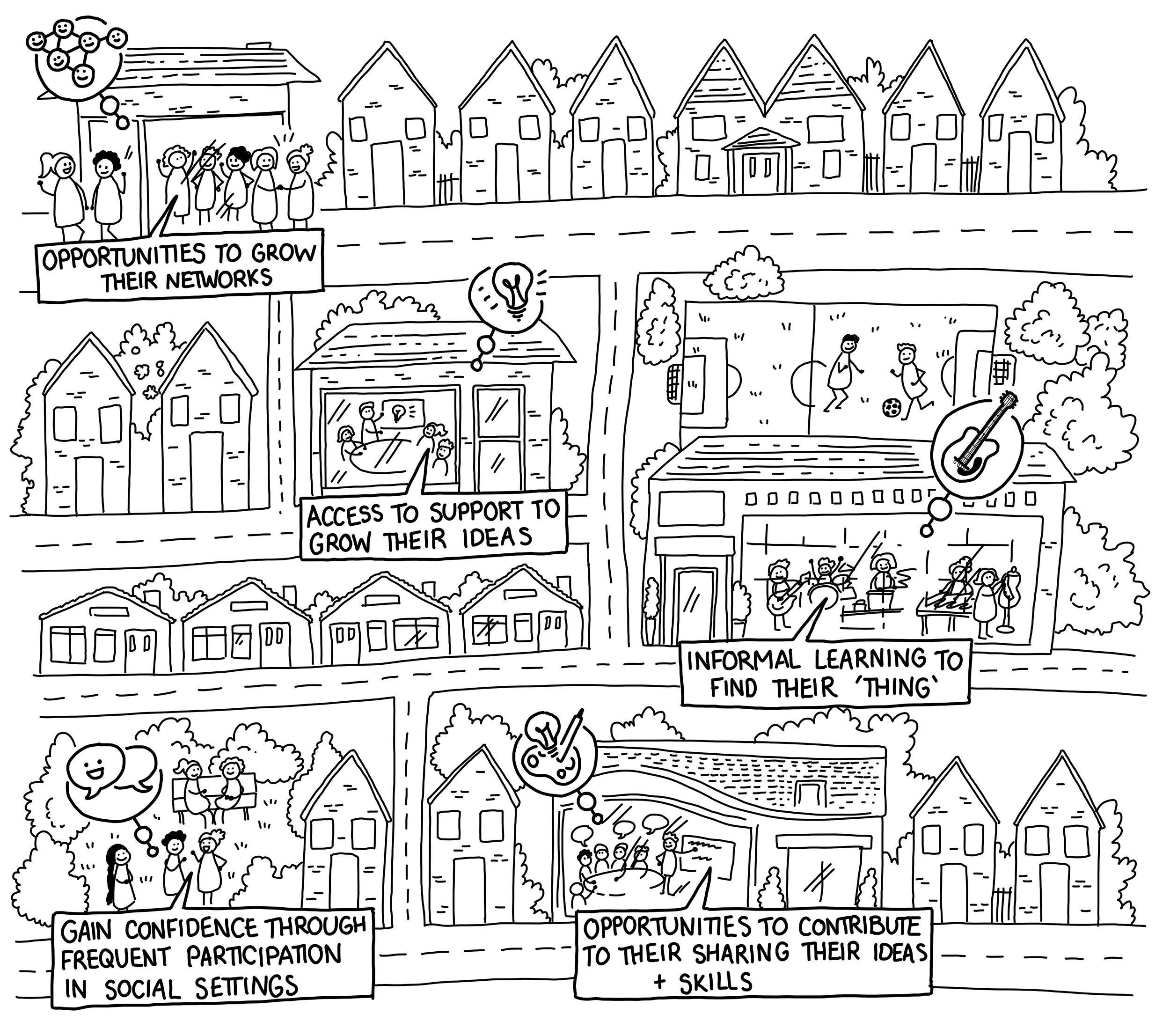 ParticipatoryCity_Townscapes_YoungPeople_v2.jpg