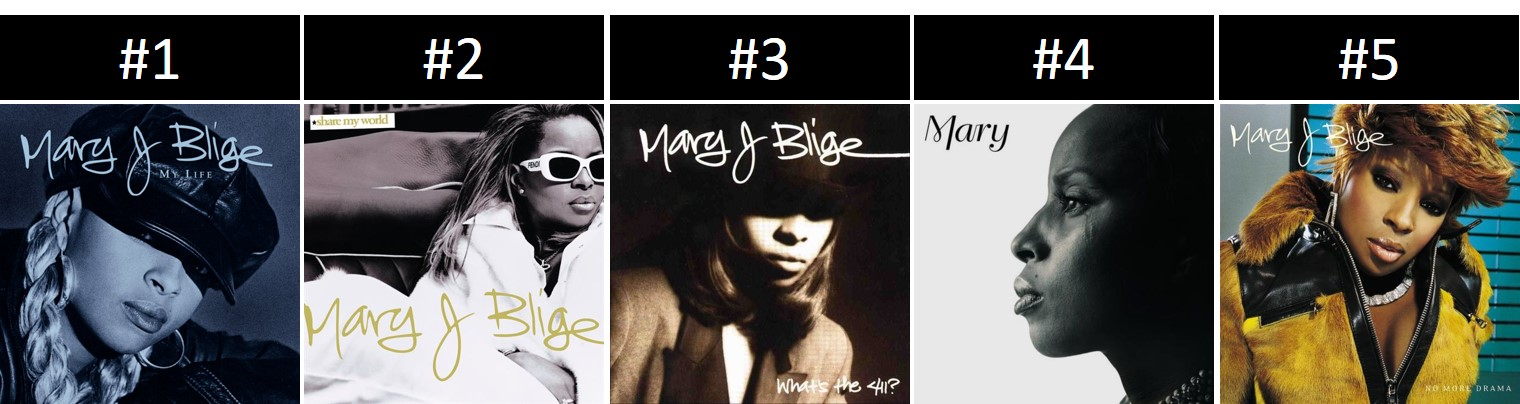 READERS' POLL RESULTS: Your Favorite Mary J  Blige Album of All Time