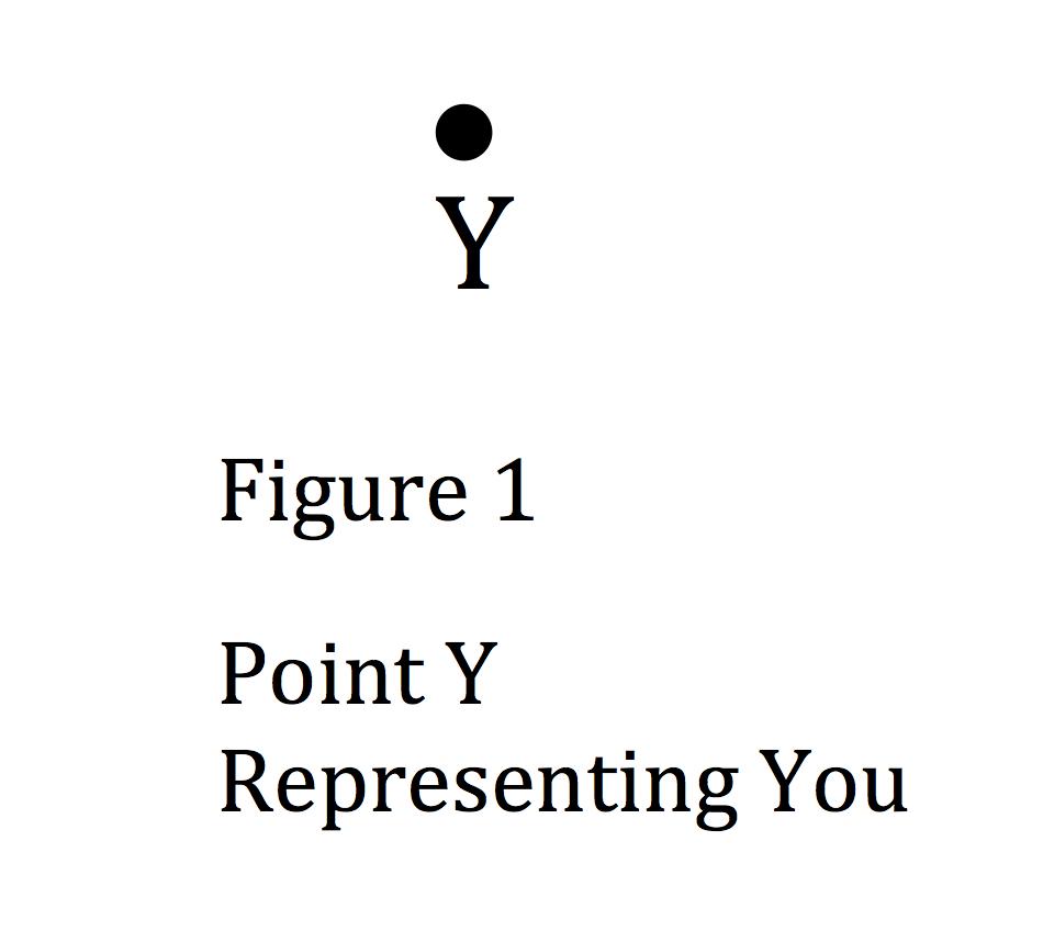 Figure 1 for Geometry of Belief.jpg
