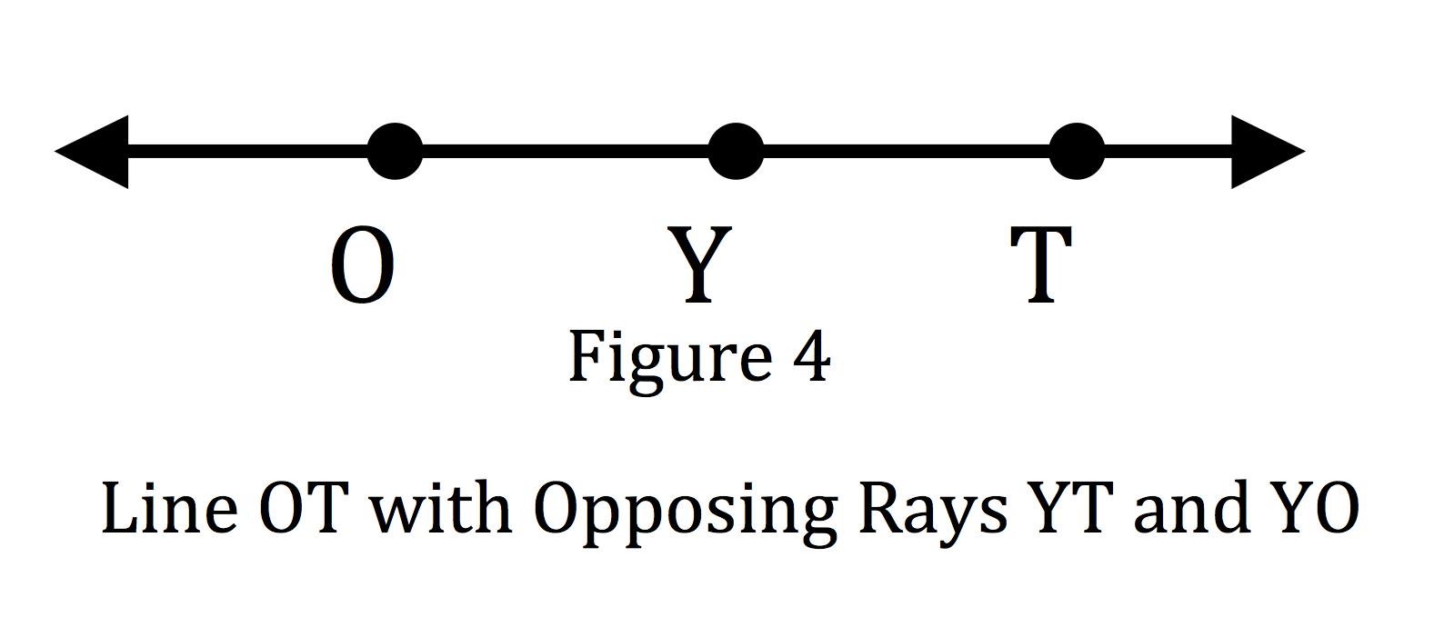 Figure 4 for Geometry of Belief.jpg