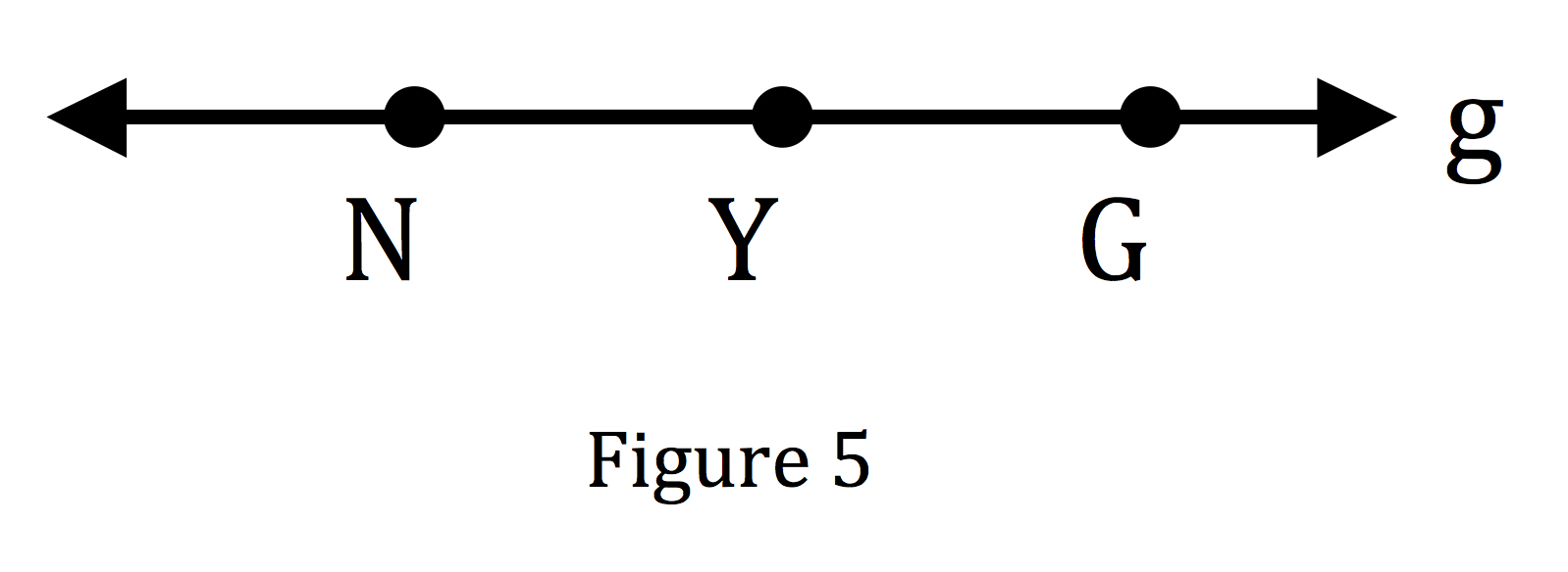 Figure 5 for Geometry of Belief.jpg