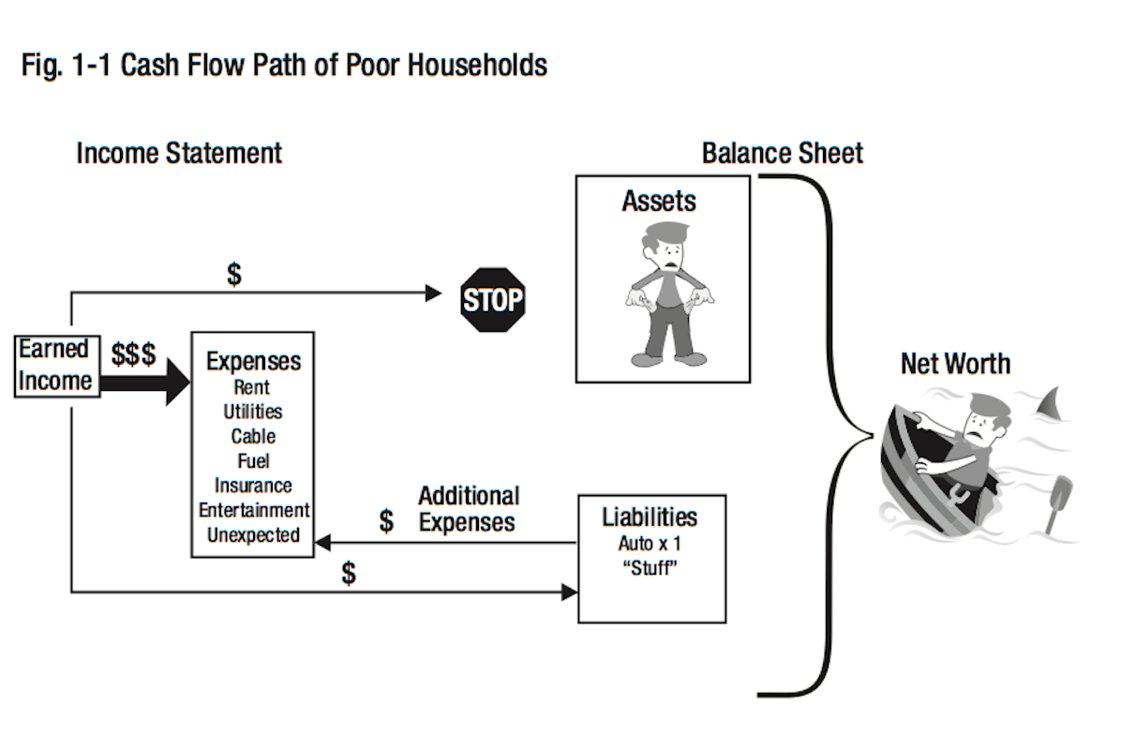 poor households cash flow.jpg
