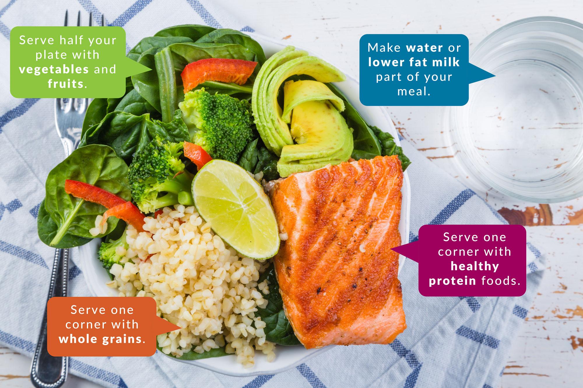 healthy_plate-v2.jpg