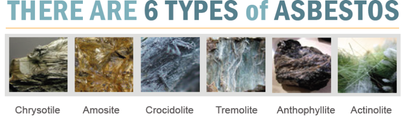 There are six different types of asbestos. Chrysotile, Amosite, Crocidolite, Tremolite, Anthophyllite and Actinolite.