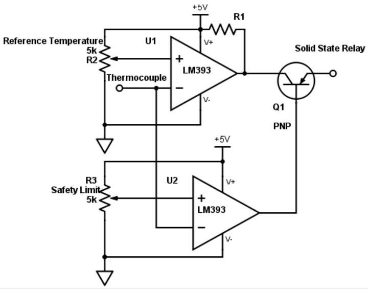 Circuit diagram for the hysteresis controlle