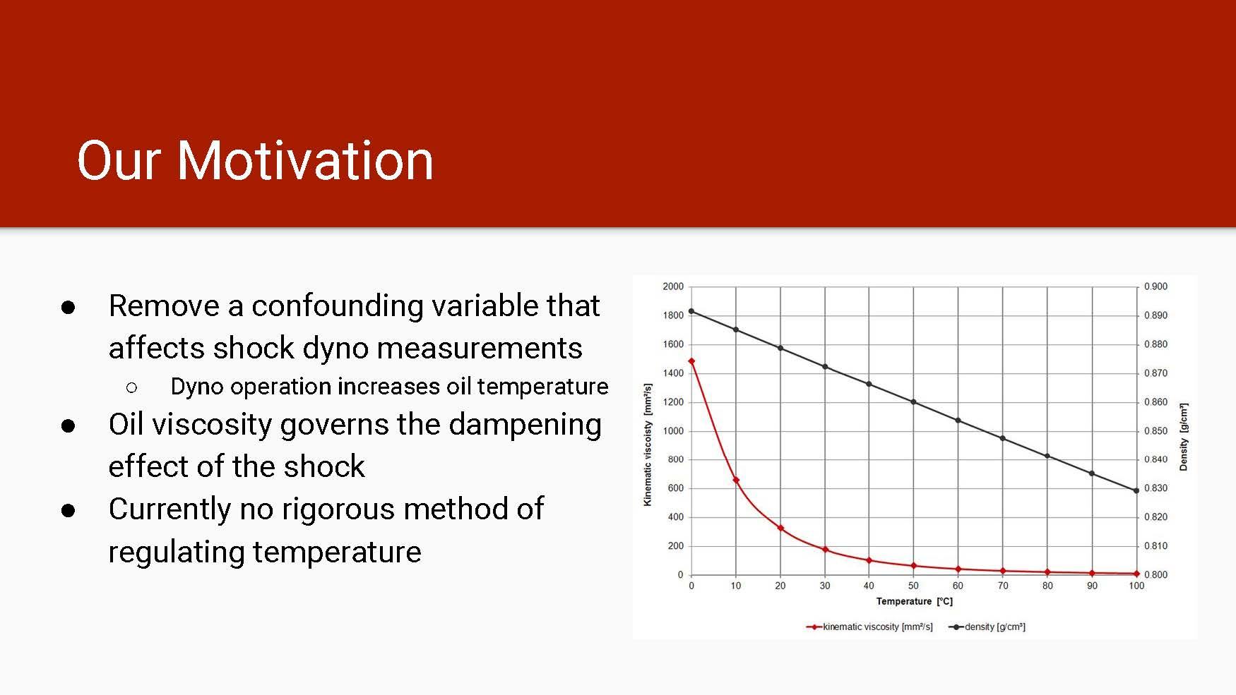 The Hot Shocks -Final Presentation_Page_02.jpg