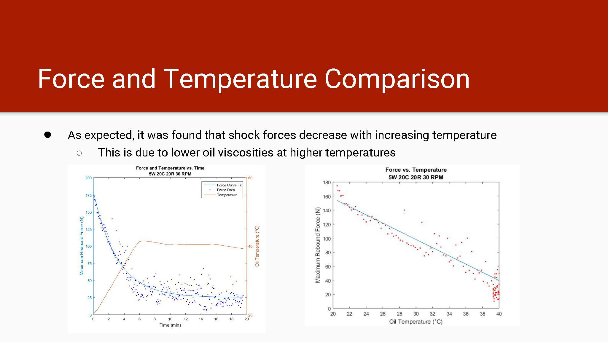 The Hot Shocks -Final Presentation_Page_11.jpg
