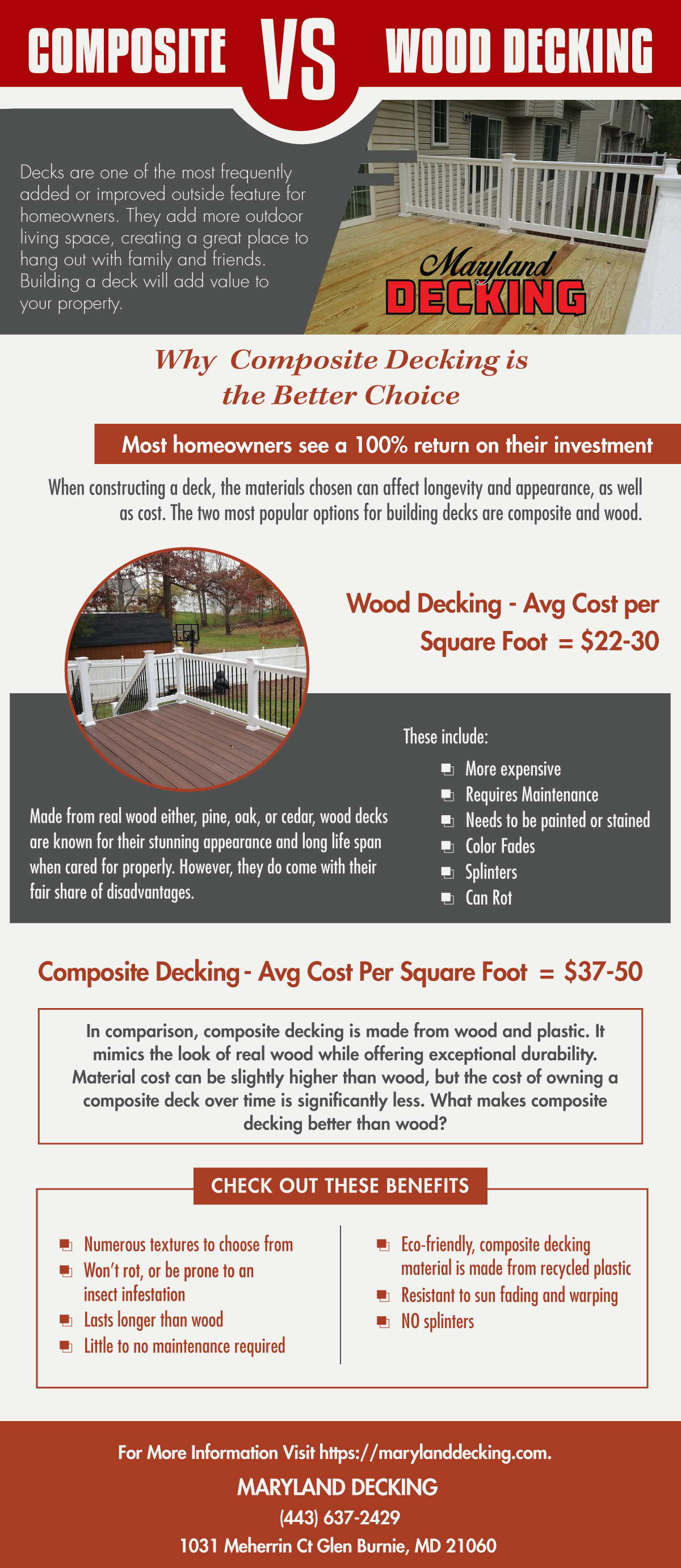 Composite Vs Wood Decking Maryland Decks