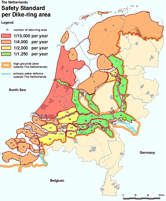 Dutch flood safety standards, established by economic risk analysis. Source: Flood Defence Act of 1996