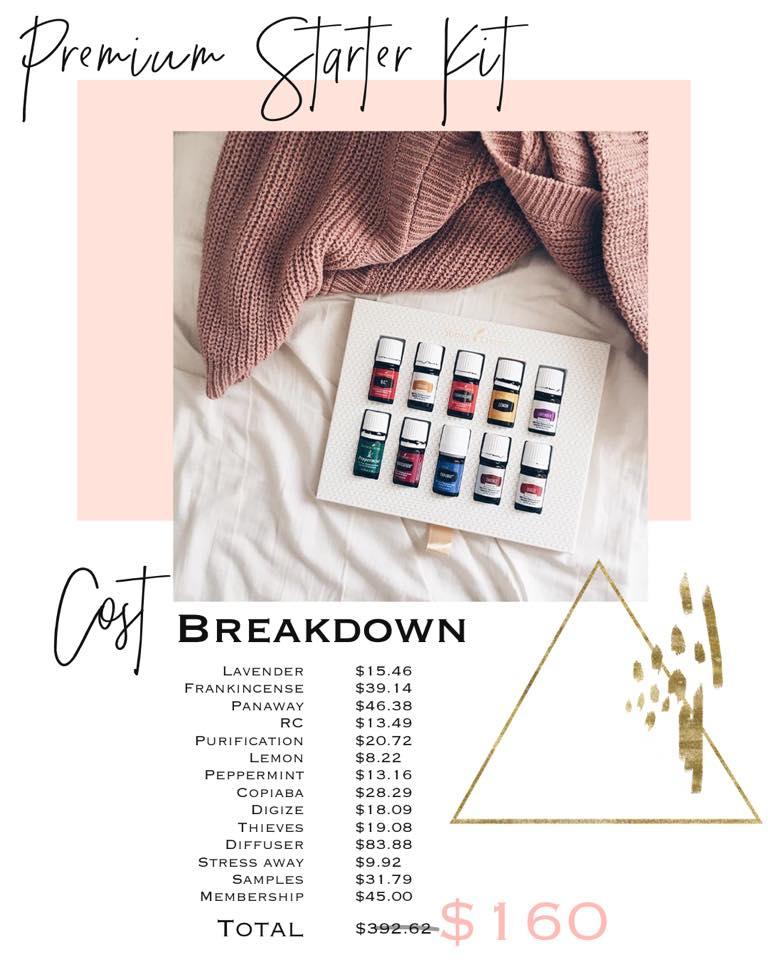 Premium Starter Kit Cost