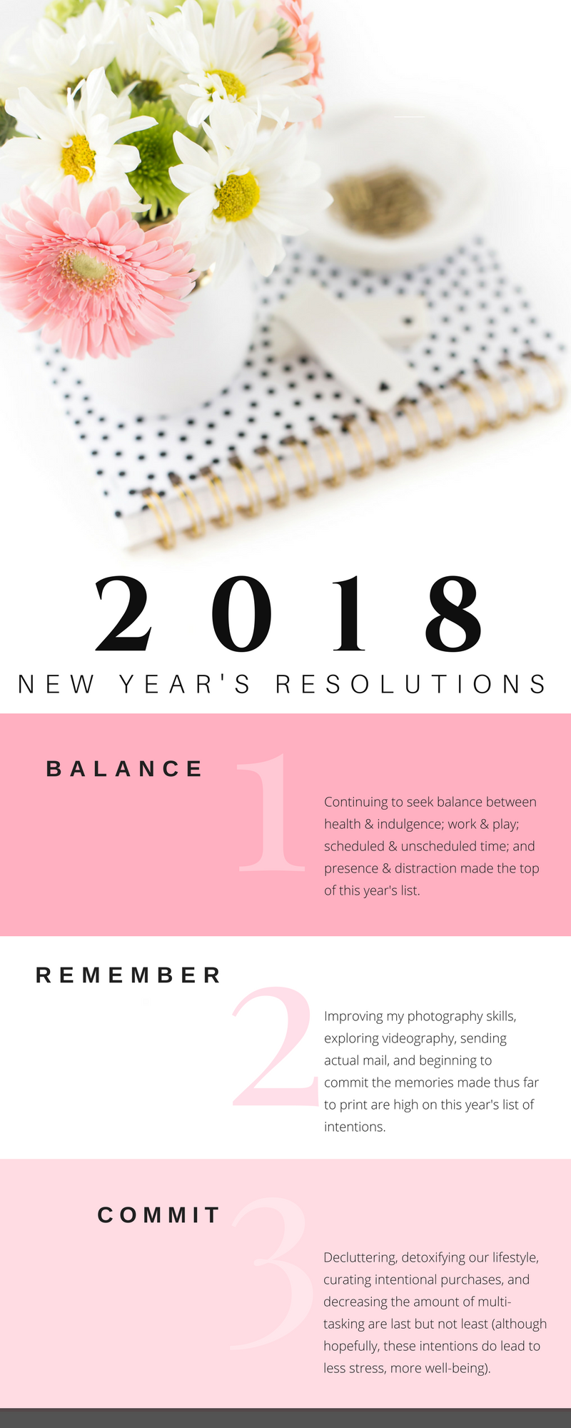 2018 New Year's Resolutions.png