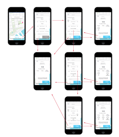 Final Wireframes of an Uber rating system redesign