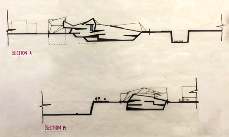 Initial Section Concepts (Which I am unattached to)