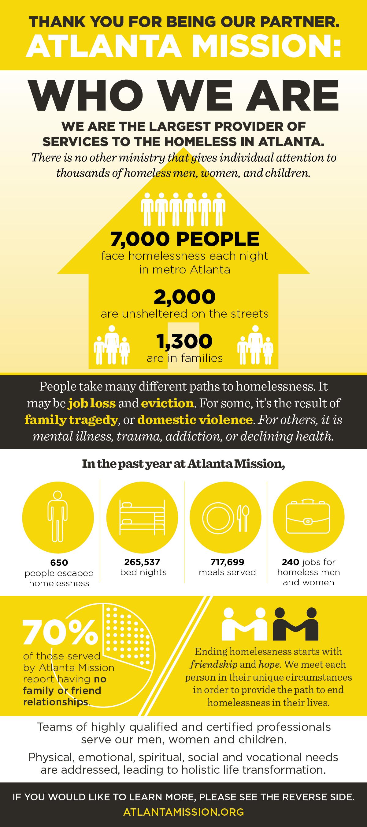 ATL_EndingHomelessness_infographic.jpg