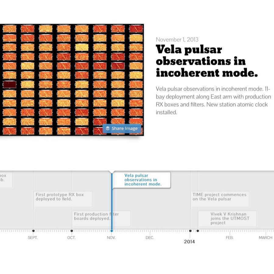 Interactive UTMOST Commissioning Timeline - An interactive TimelineJS visualisation created for the UTMOST Telescope