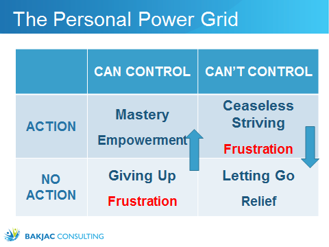 Bakjac Power Grid.png