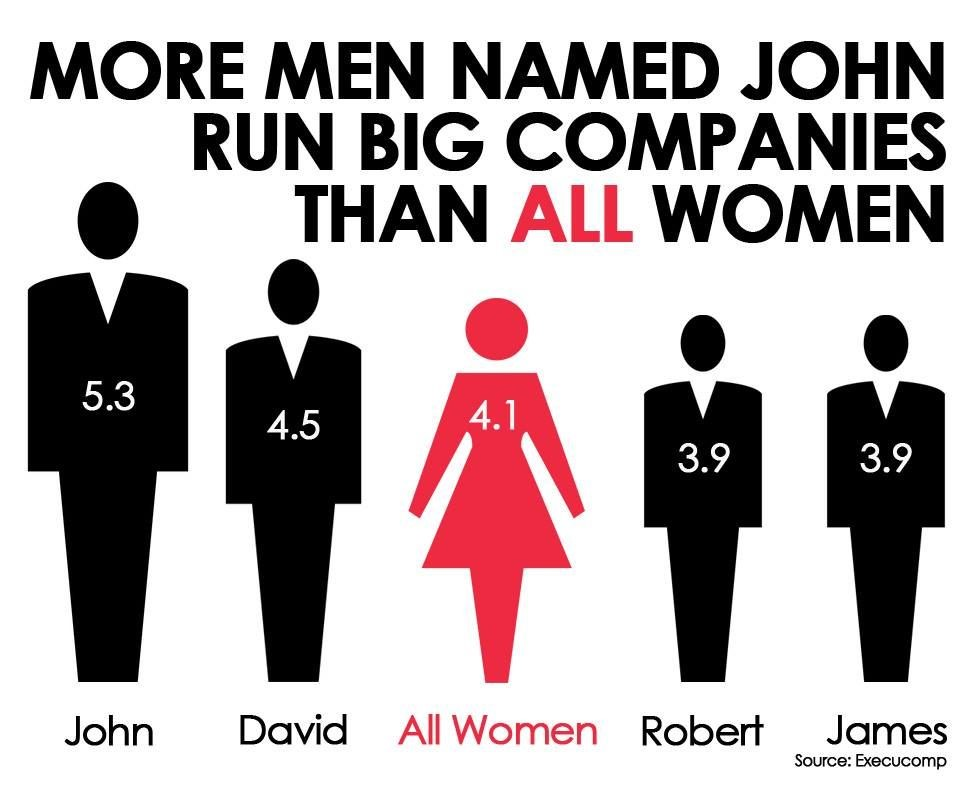 More Men Named John.jpg