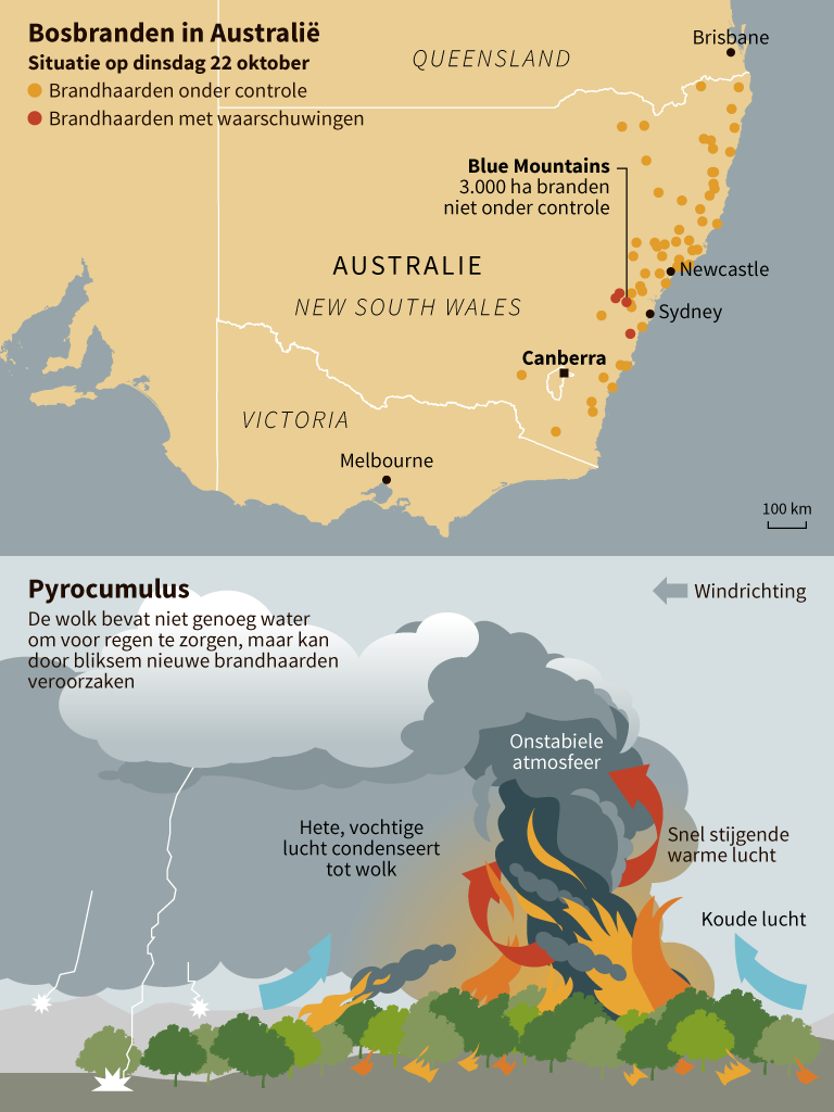 Bosbranden-Australie.png