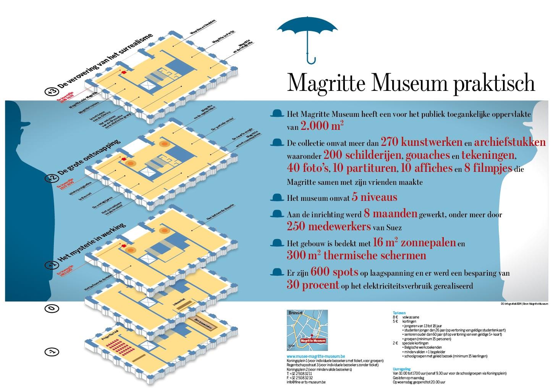 Magritte-museum.jpg