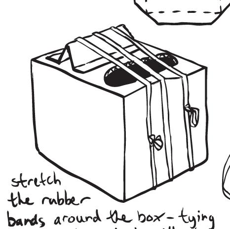 Box guitar instructions