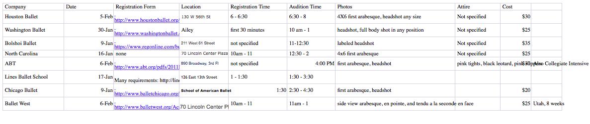 summer-intensive-audition-sheet