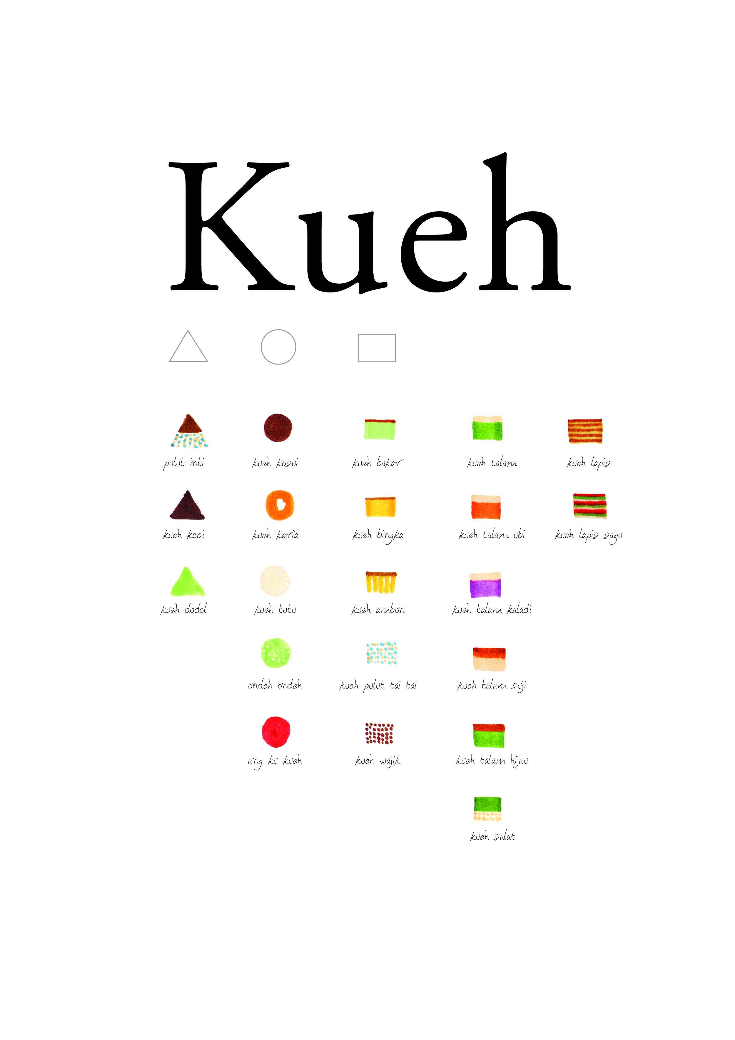 Kueh Chart-01.jpg
