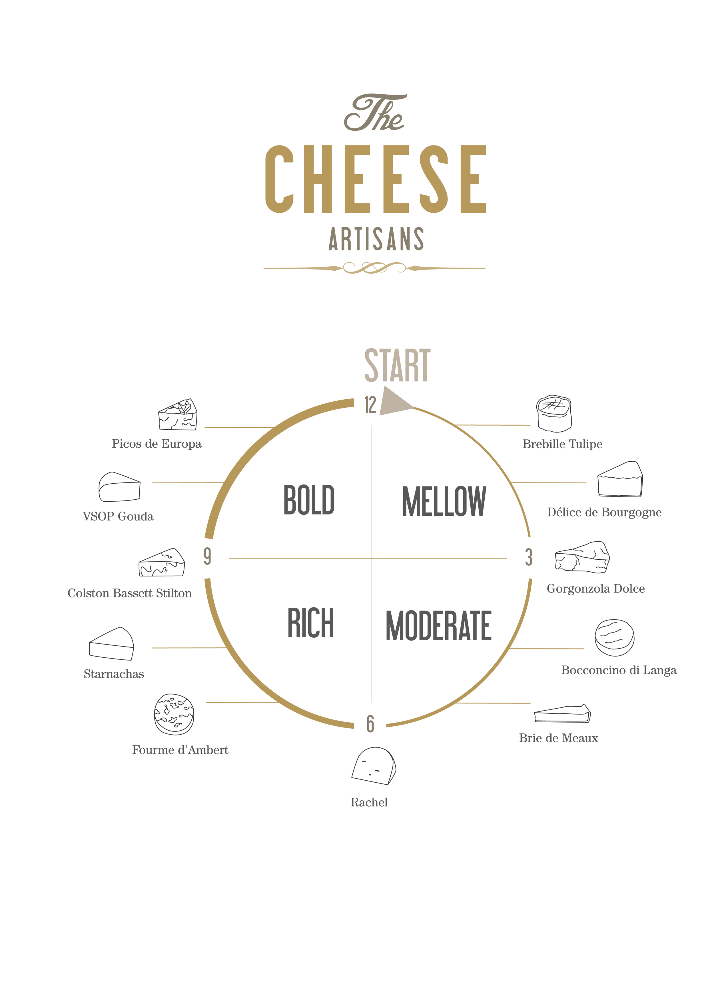 Cheese clock.png