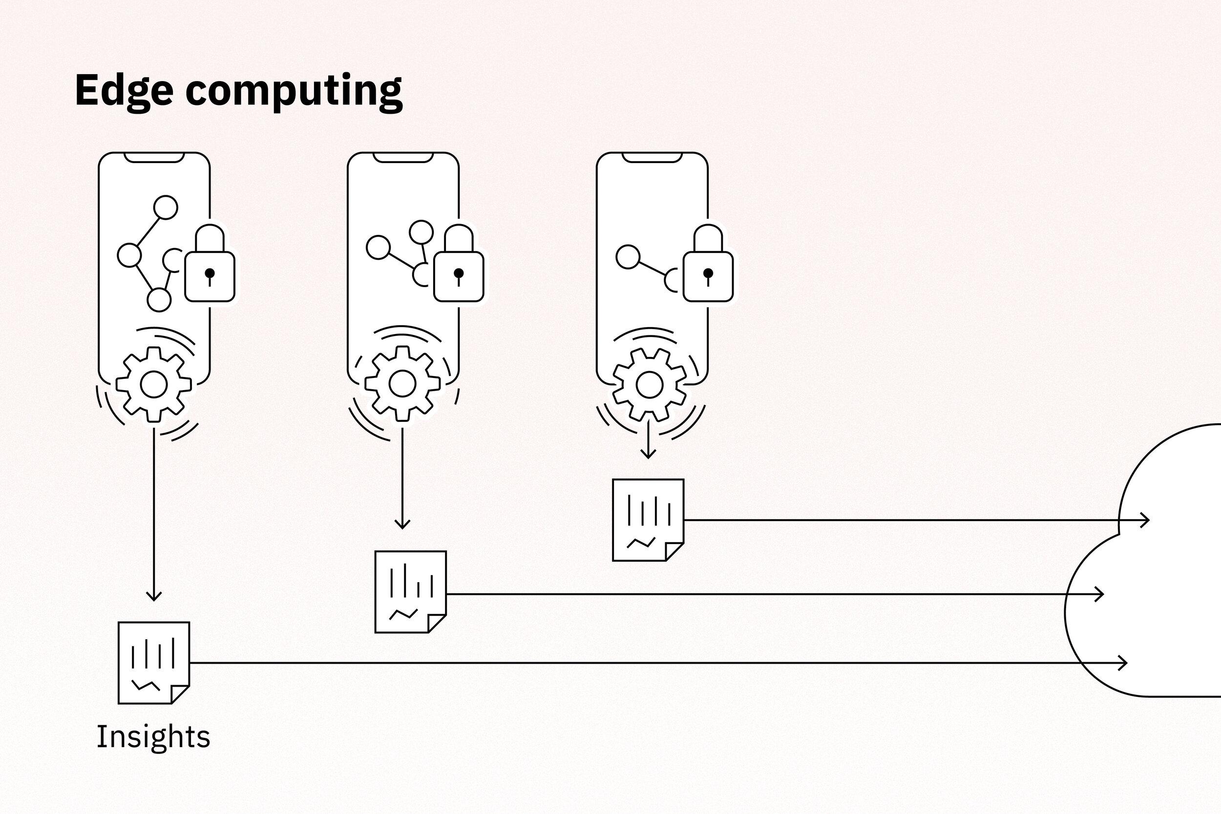 Edge computing illustration, detail