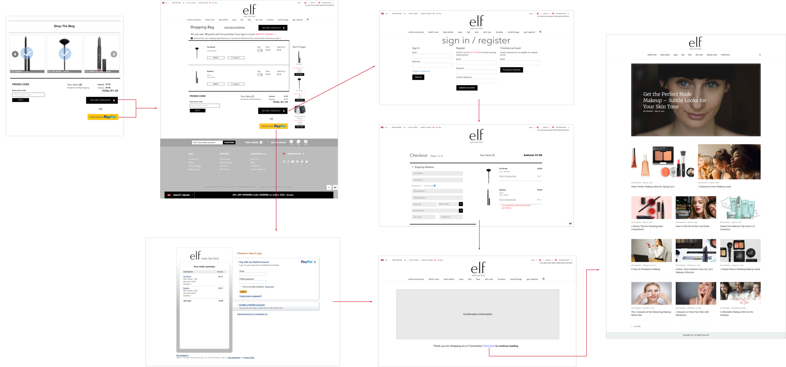 elf-blog-checkout-process.png