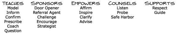 mentor roles.jpg