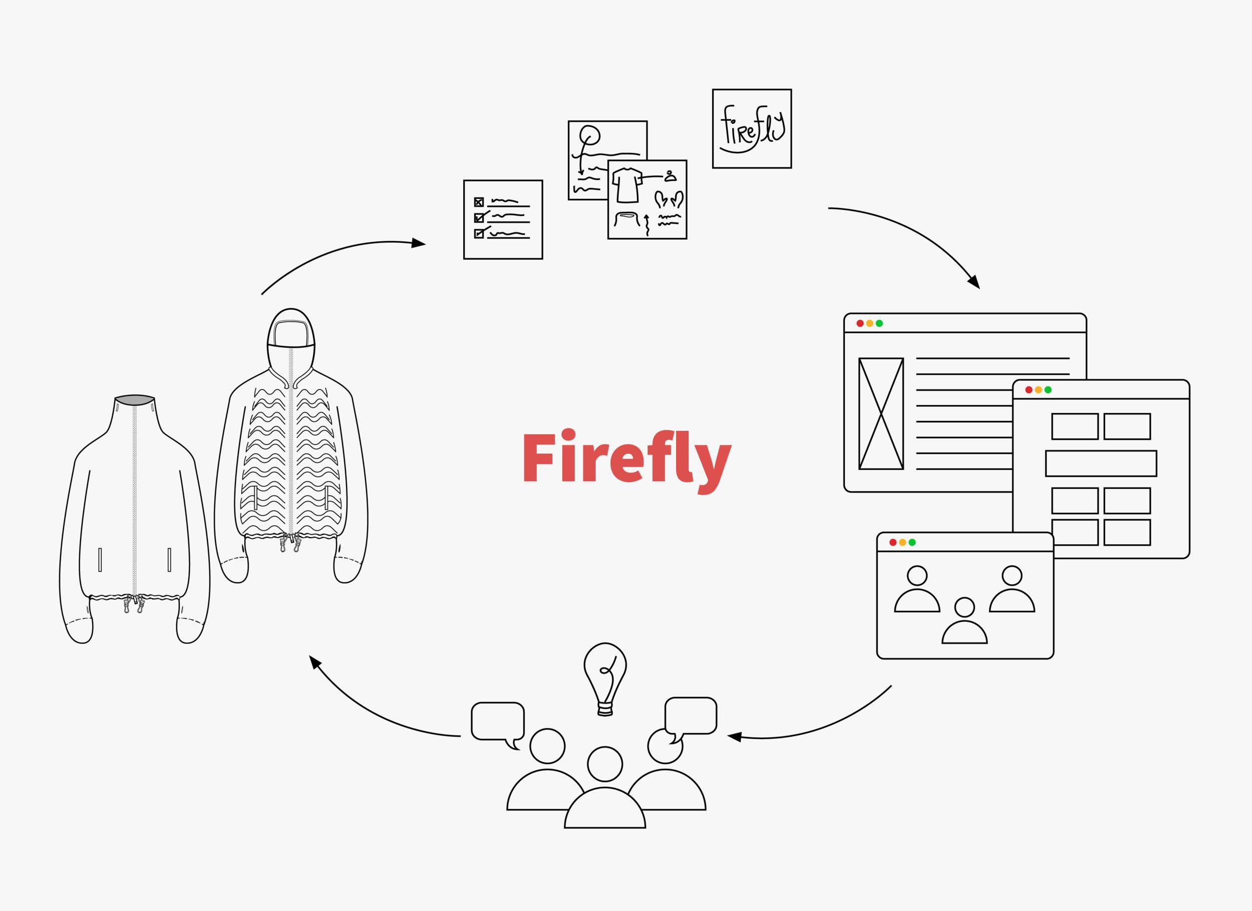 Firefly, Spring 2019
