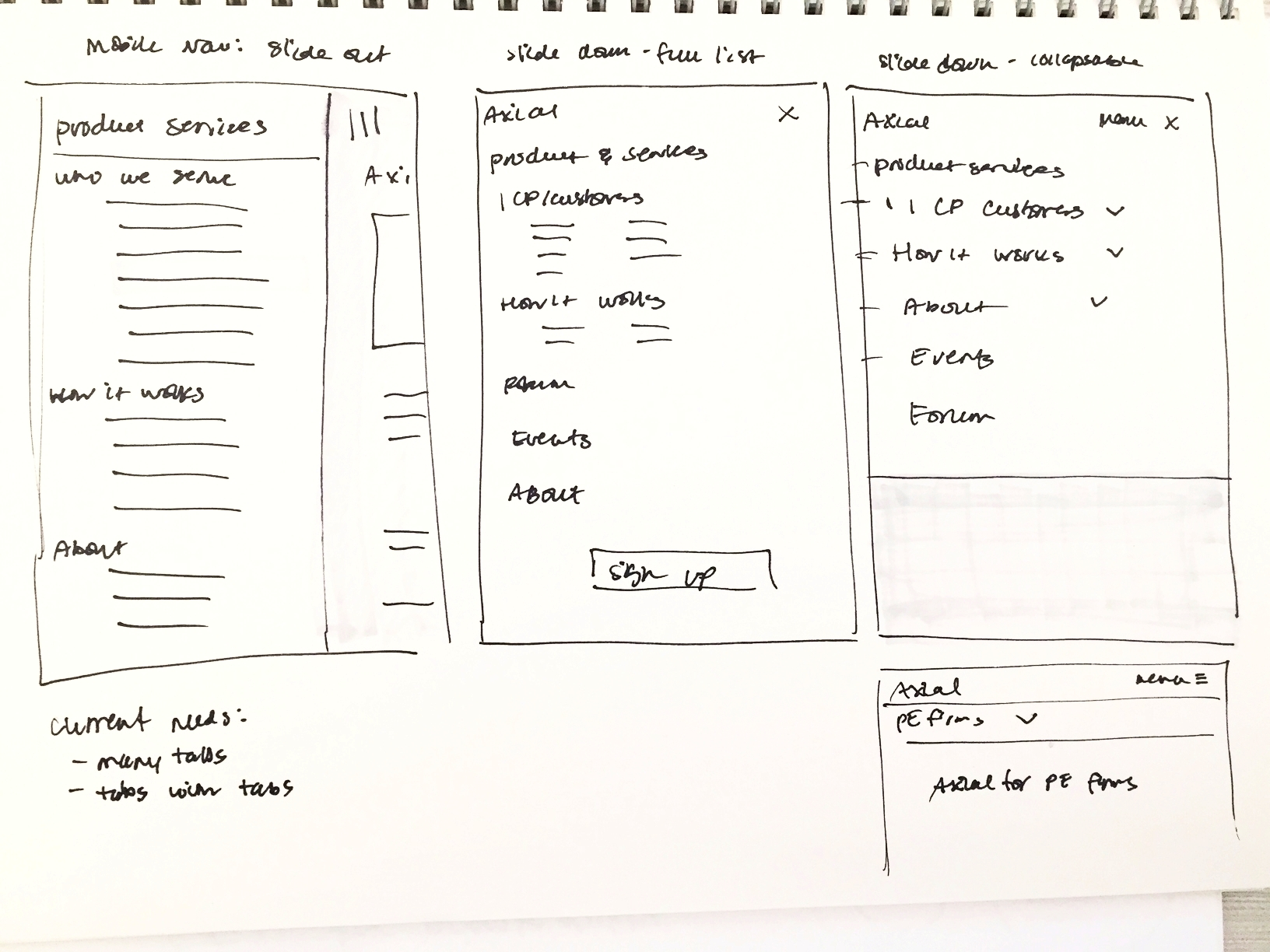 Early sketches of website wireframes for mobile