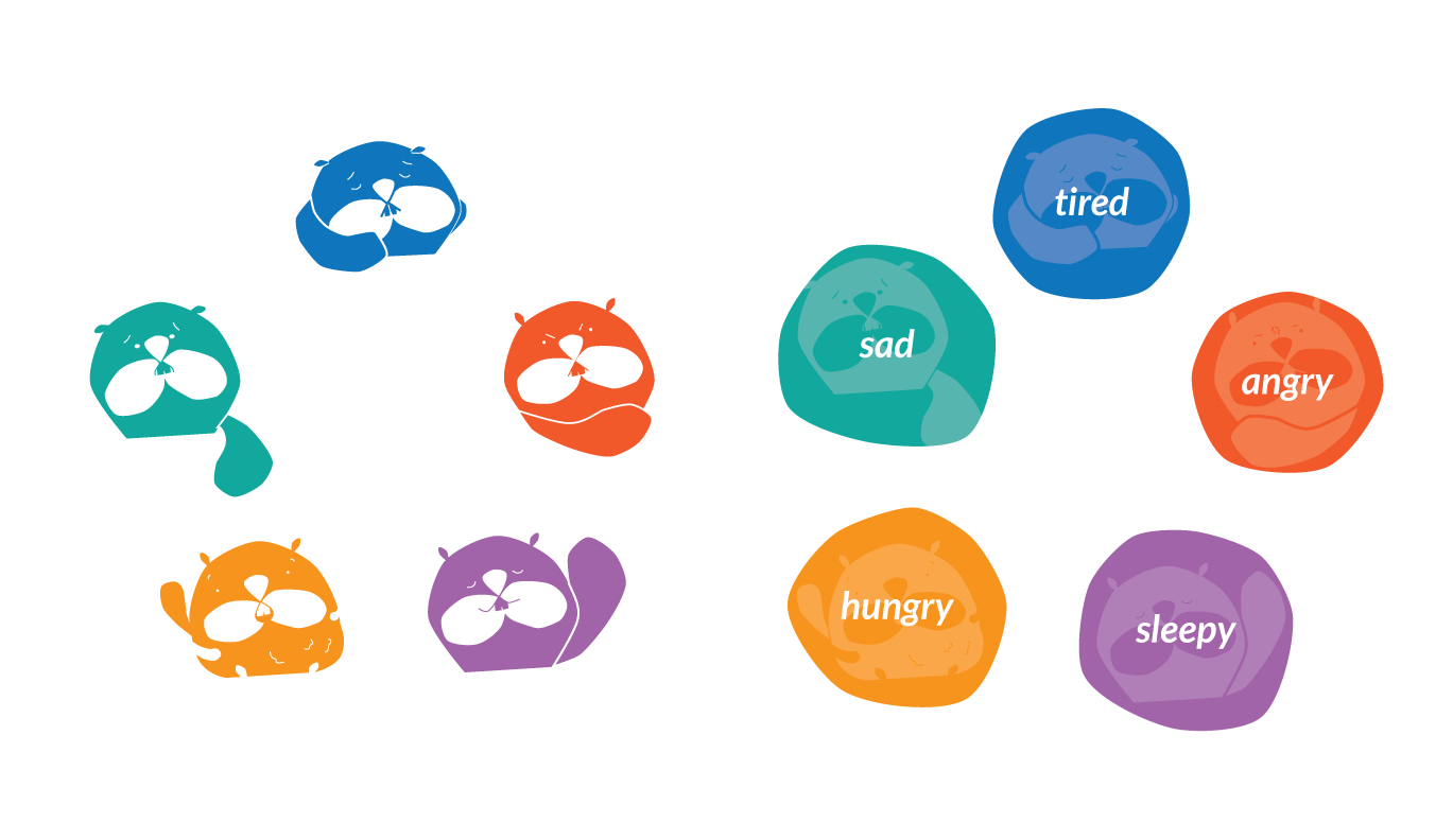 Creating mood buttons for users to pick from. Each of these buttons will lead them to a randomized activity recommendation, represented by a fun little gif of the Breather Beaver.
