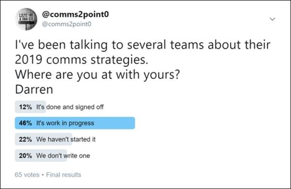 Strategy Twitter Poll.jpg