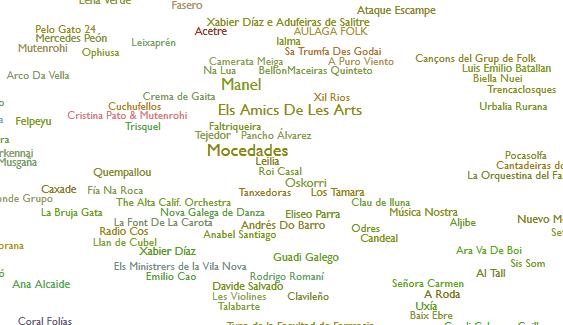 4. Spanish folk.PNG