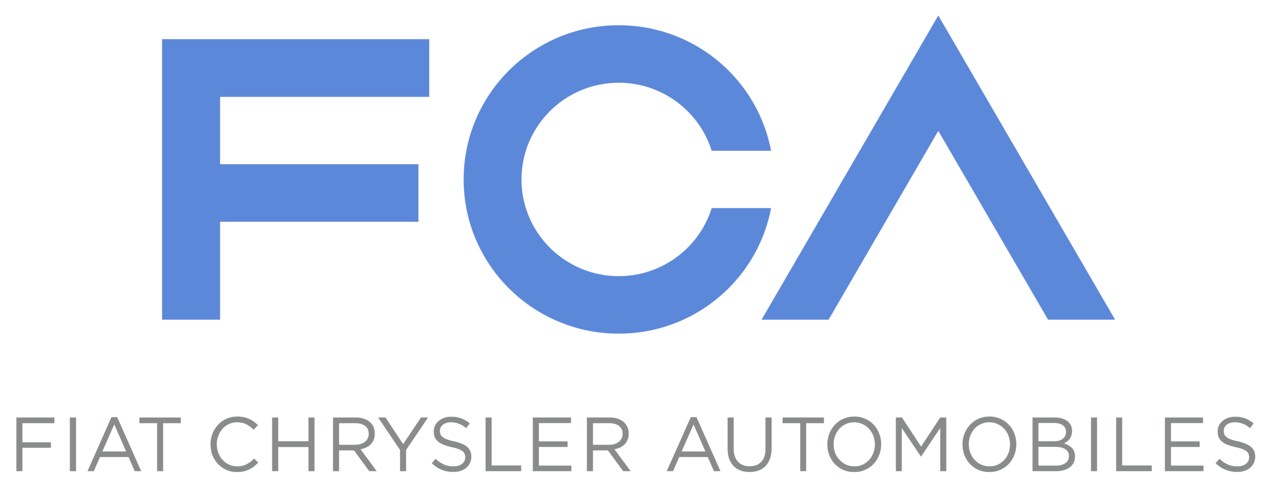 Fiat Chrysler Automobiles , also known as  FCA ( BIT : FCA , NYSE : FCAU ), is an  Italian - American  multinational  automobile manufacturer.It is the world's  seventh-largest auto maker .The group was established in 2014 by merging  Fiat S.p.A. into a new holding company incorporated in the  Netherlands and headquartered in  London , UK and primary listing on the  New York Stock Exchange and secondary on  Borsa Italiana . Exor S.p.A , an Italian investment group owned by the Agnelli family, holds a 44.31% voting interest in FCA, and 29.19% ownership position.  It operates through two main subsidiaries: FCA Italy (previously  Fiat Group Automobiles ) and FCA US (previously Chrysler LLC) with many well known automotive marques including  Alfa Romeo , Chrysler , Dodge , Fiat , Fiat Professional , Jeep , Lancia , Ram Trucks , Abarth , Mopar and  SRT . FCA also owns  Maserati , Comau , Magneti Marelli , and  Teksid .Today FCA operates in four regions ( NAFTA , LATAM , APAC , EMEA ).