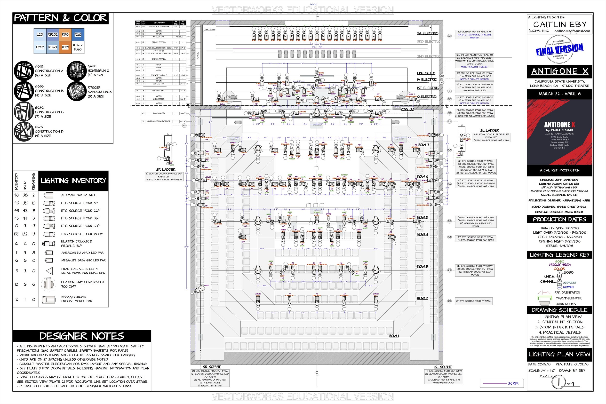 AntX-LTG-Plot-030818.jpg