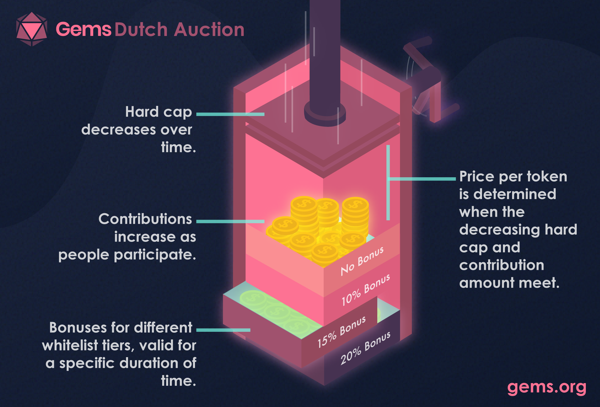 Gems Dutch Auction-03.png