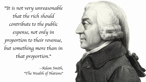 Adam Smith, The Whealth of Nations