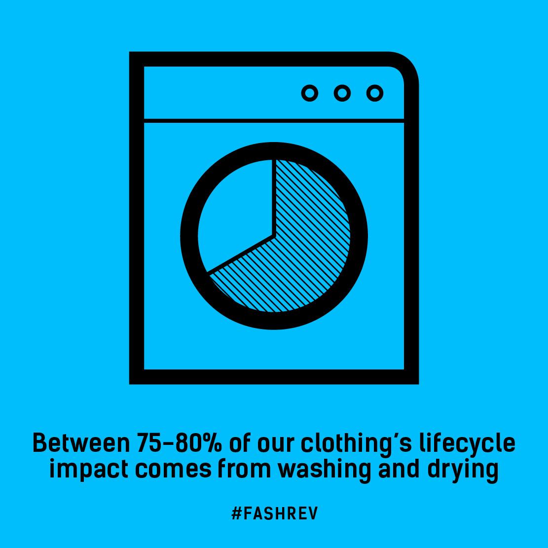 FRD_Stats_water_washing.jpg