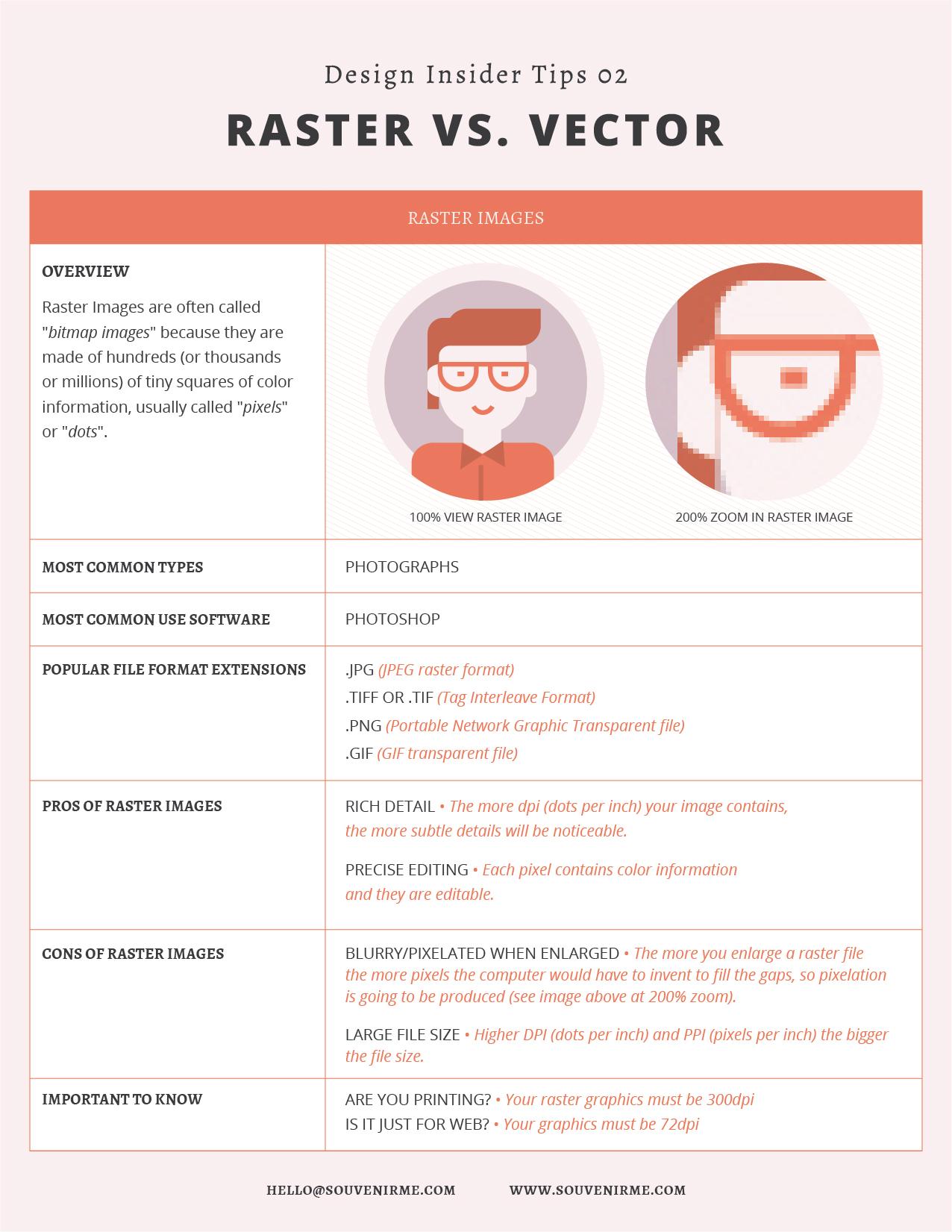 Design Insider Tips 02.jpg