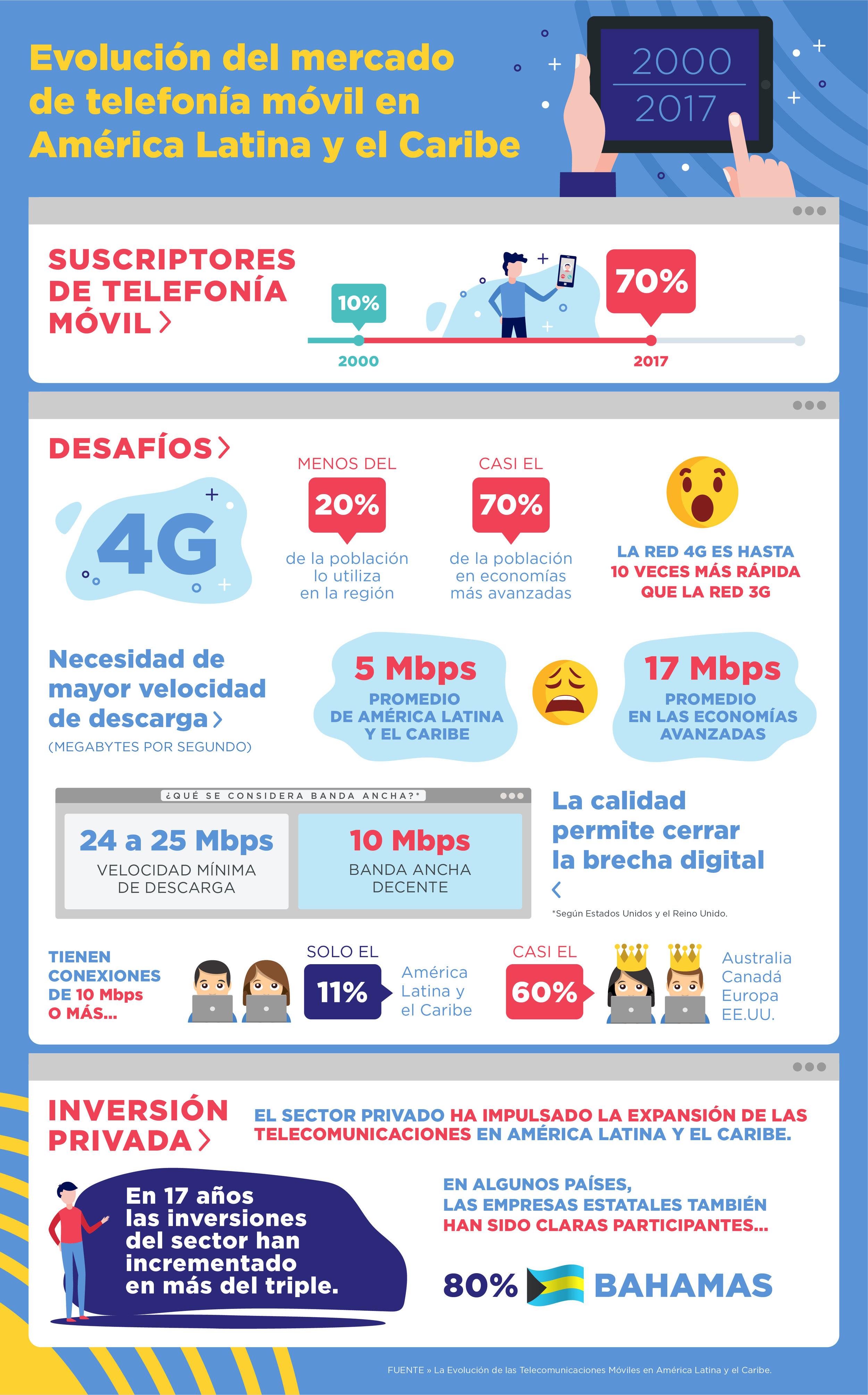 Infographic_Mobile_Market.jpg
