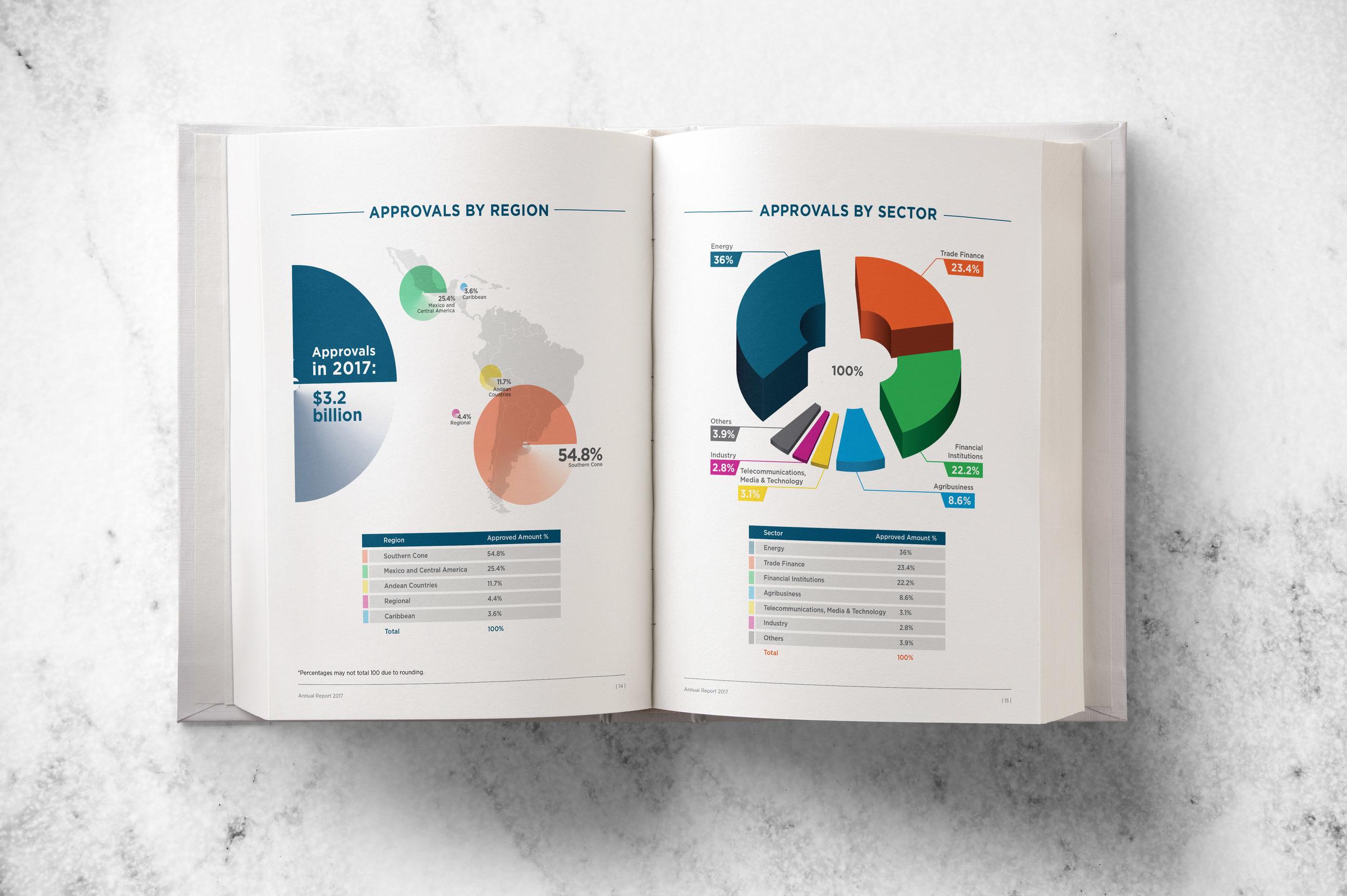 Invest_Annual_Report_interior.jpg