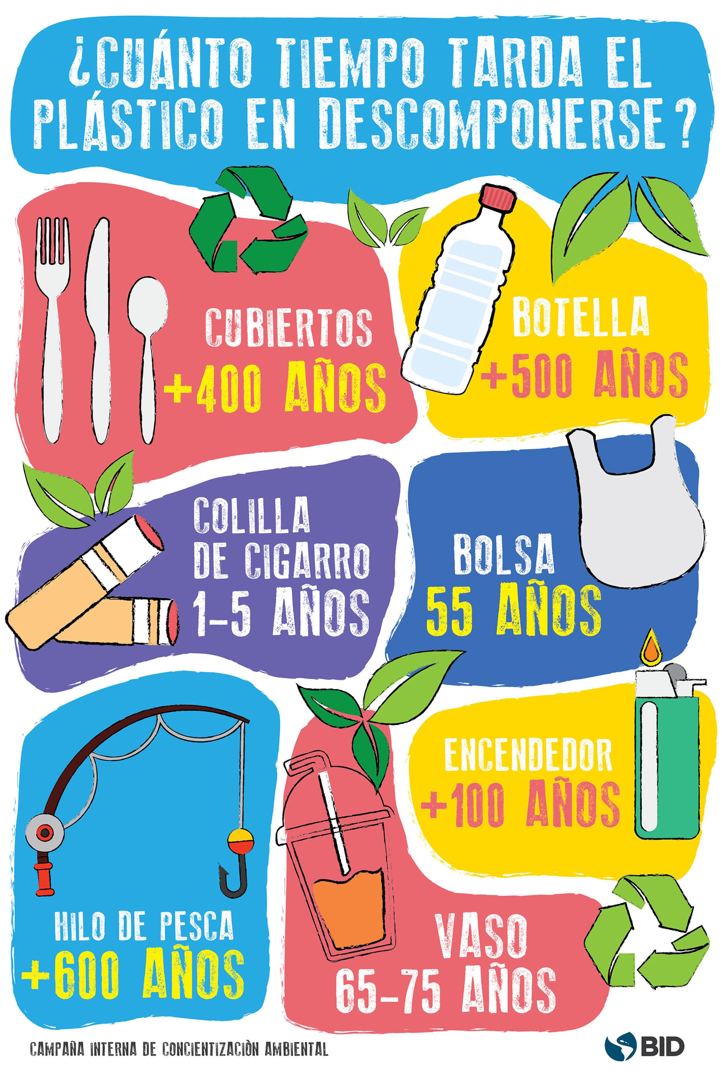 Campaña medio ambiente - Completa-3.jpg