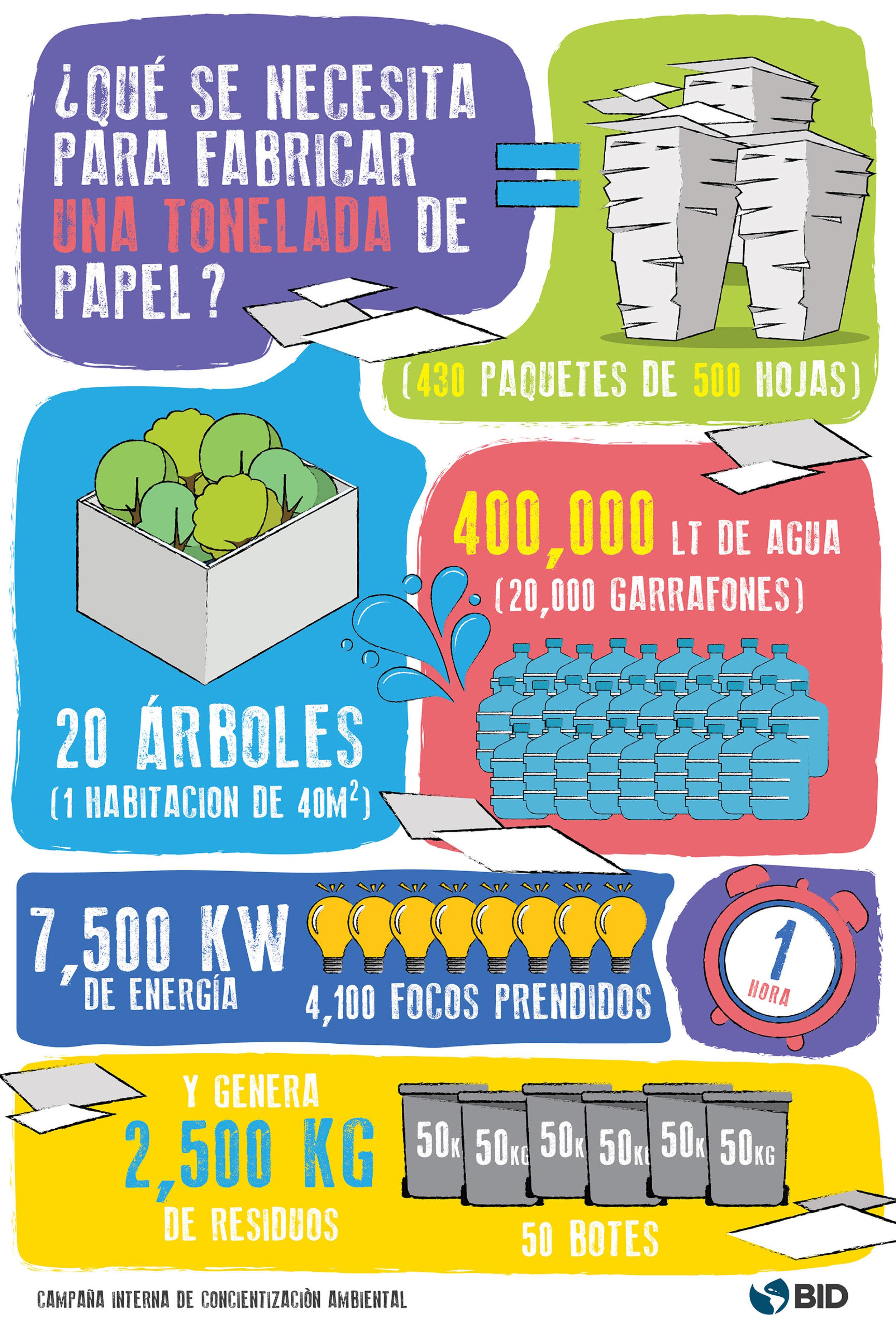 Campaña medio ambiente - Completa-4.jpg