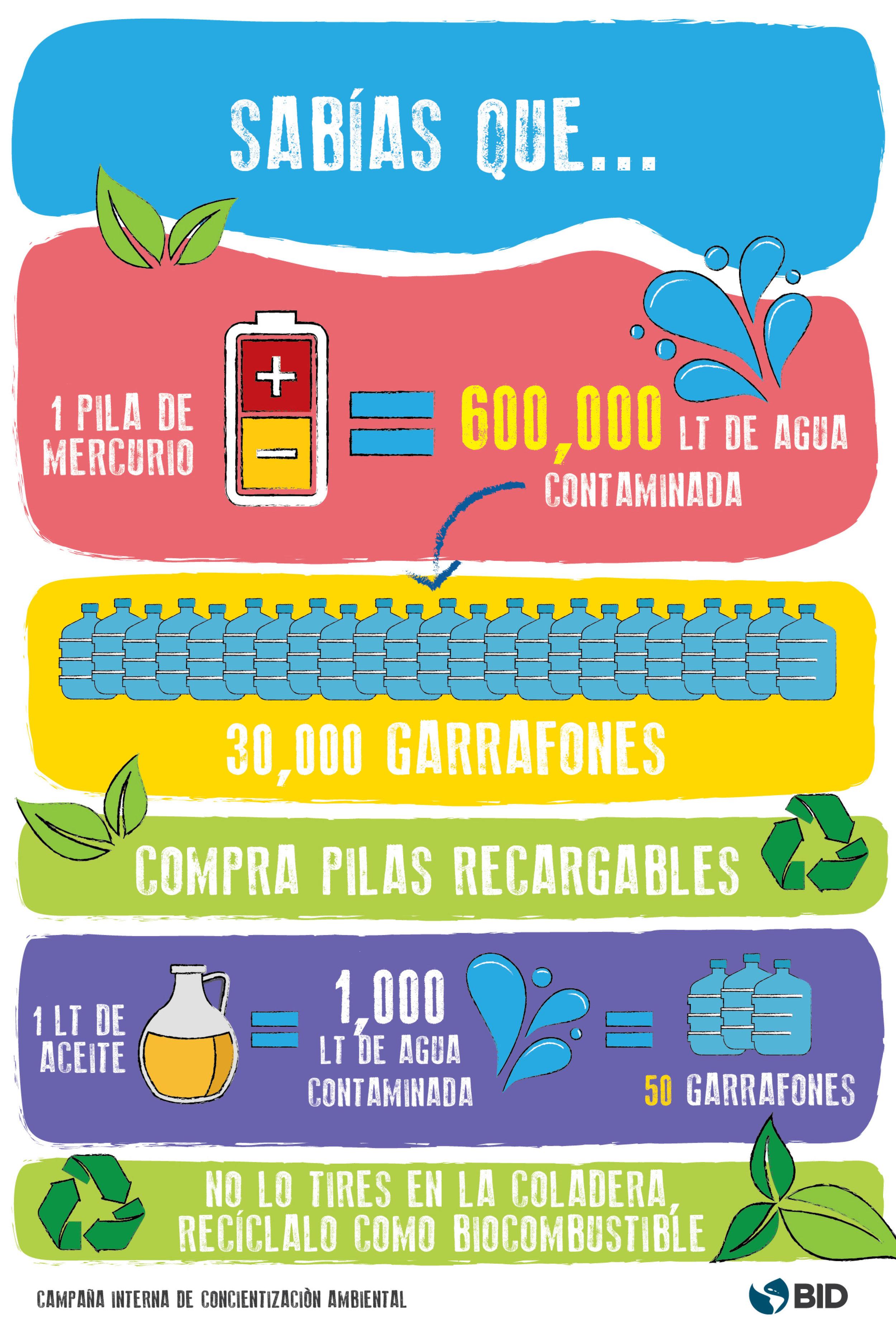 Campaña medio ambiente - Completa-7.jpg
