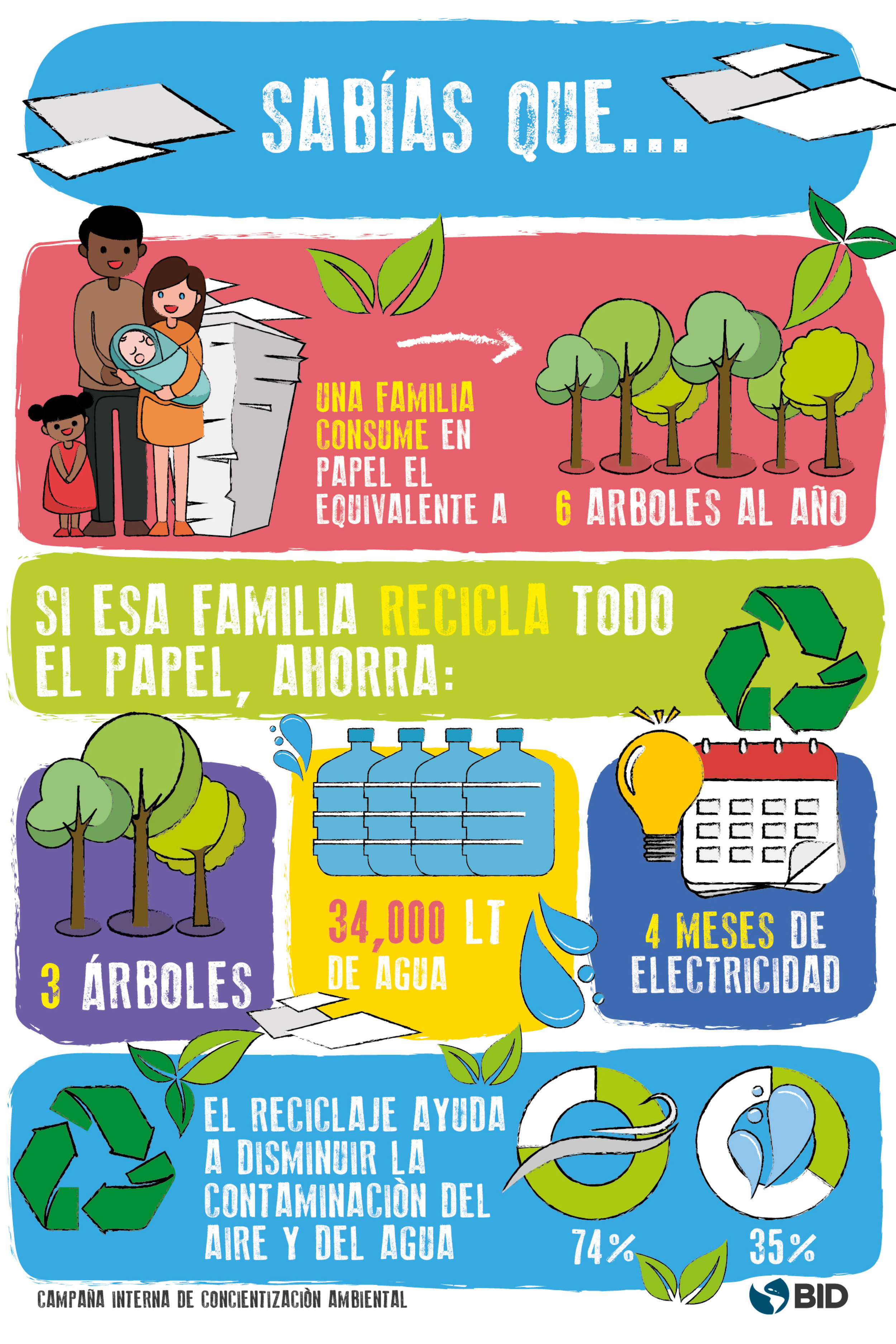 Campaña medio ambiente - Completa-6.jpg