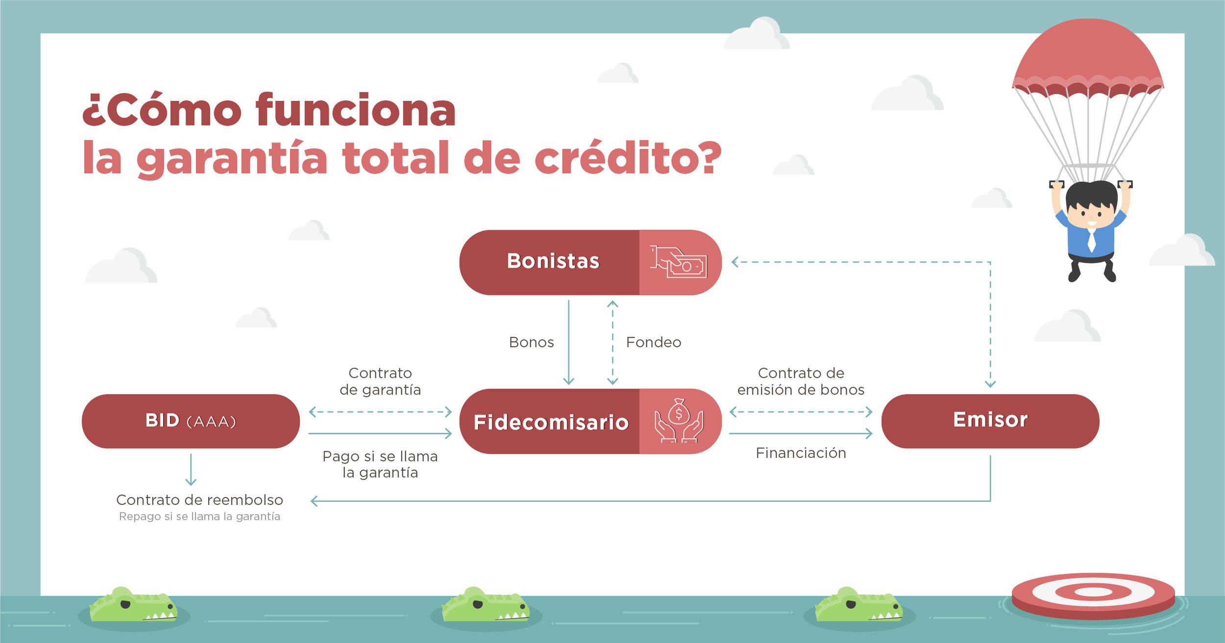 garantia_credito.jpg