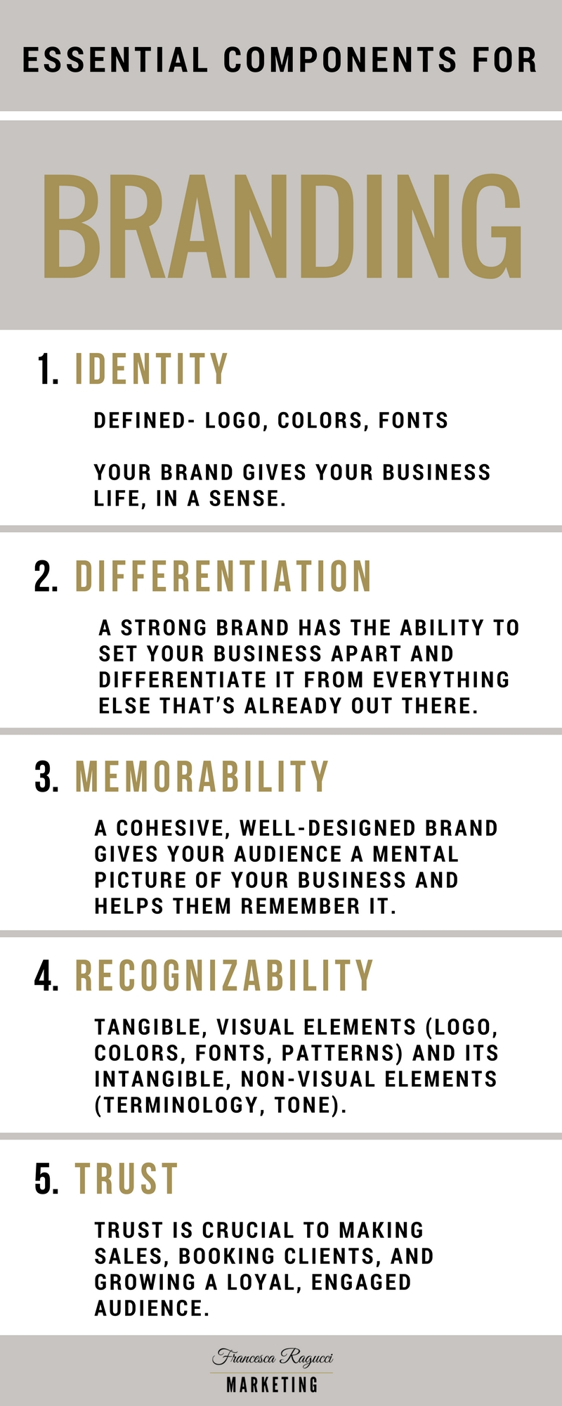 essential components for branding.jpg