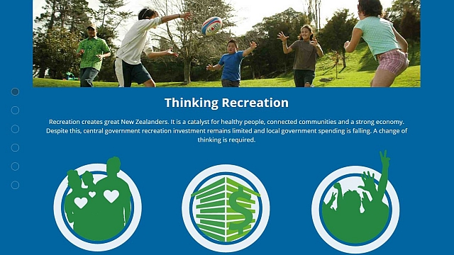 Advocacy micro-site - A low-cost 'poster style' micro-site was created to make the recreation and sport industry's advocacy priorities clear and accessible to decision makers and the public.